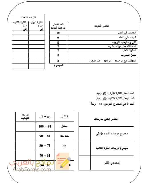 نموذج تقرير عن موظف تقرير شامل نماذج بالعربي