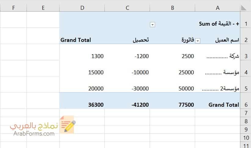مقتطف من نموذج كشف حساب بنكي (تقرير اجماليات العملاء)