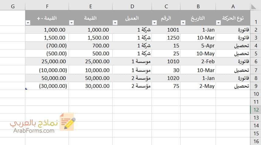 تحميل نموذج كشف حساب بنكي نماذج بالعربي